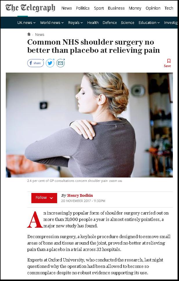 Pain-FREE Shoulder Clinic Dr Bock Lancet Shoulder Study NHS England common shoulder surgery